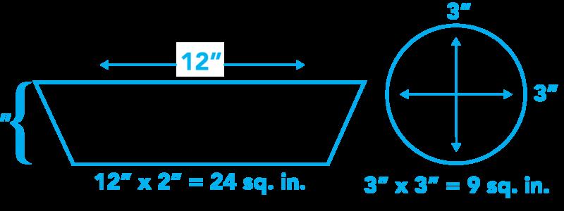 custom measurement chart